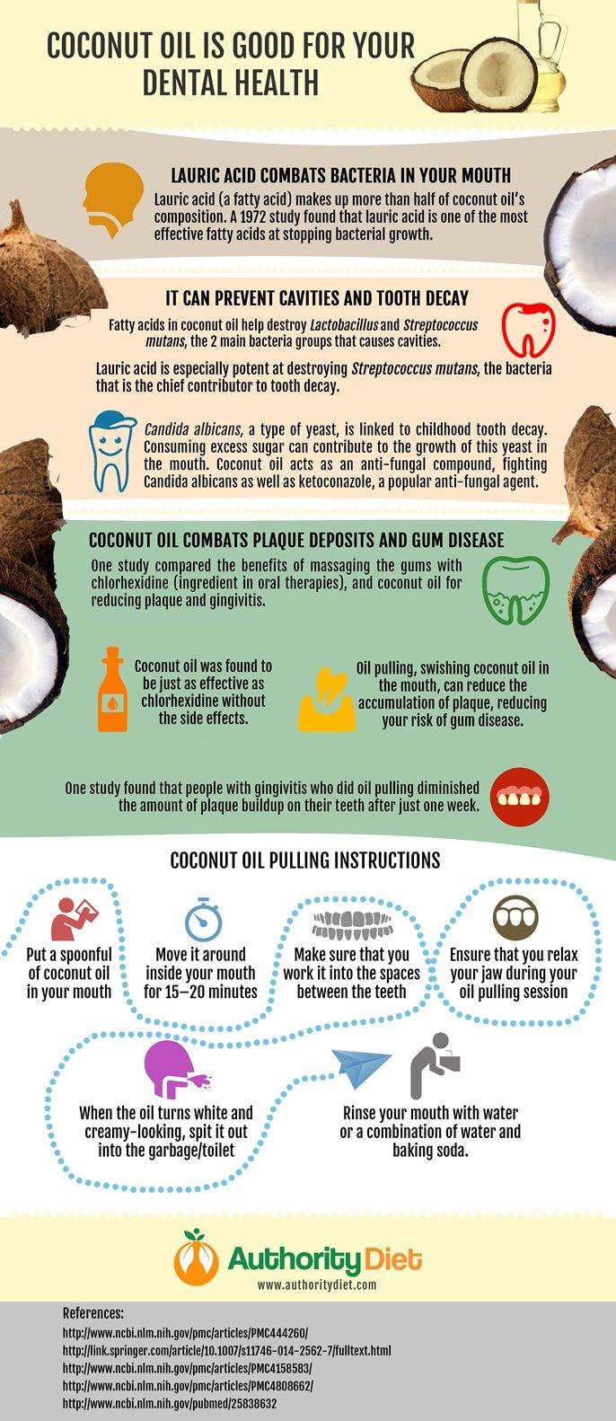 coconut-oil-teeth-7362445