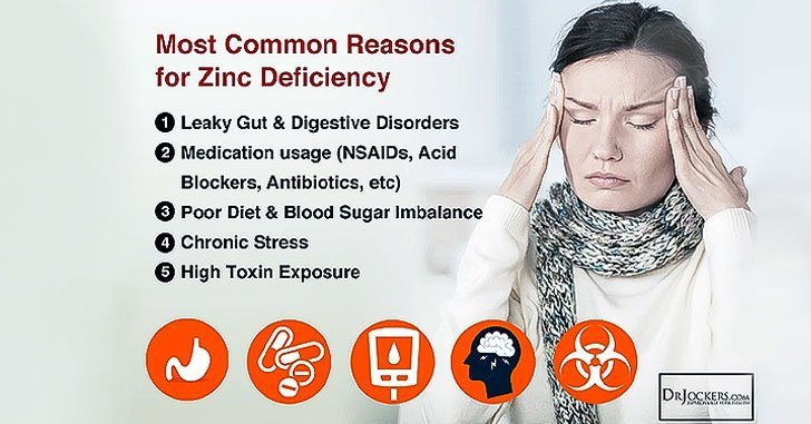 zincdeficiency_reasons_background-3928596