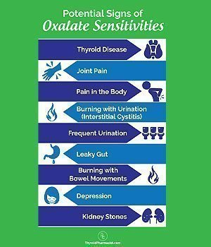 potential-signs-of-low-oxalate