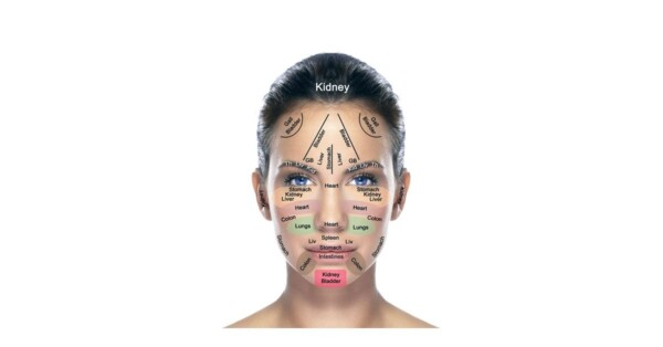 lymphatic-facial-massage-face-points