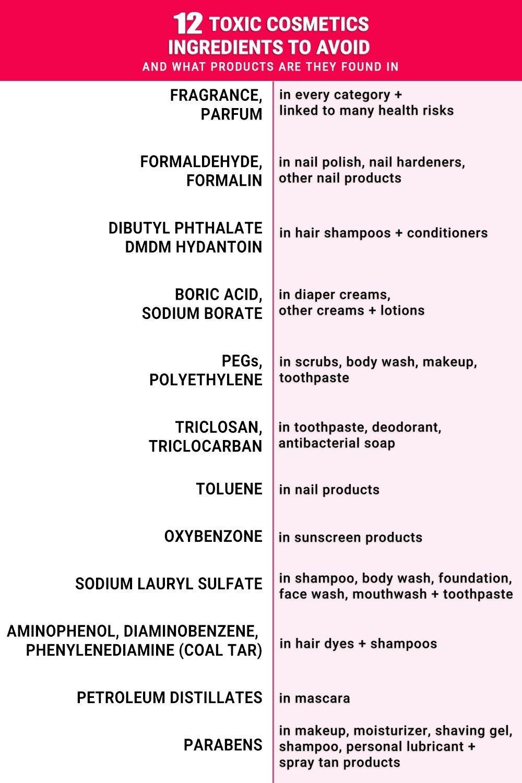 12-toxic-cosmetics-ingredients-list
