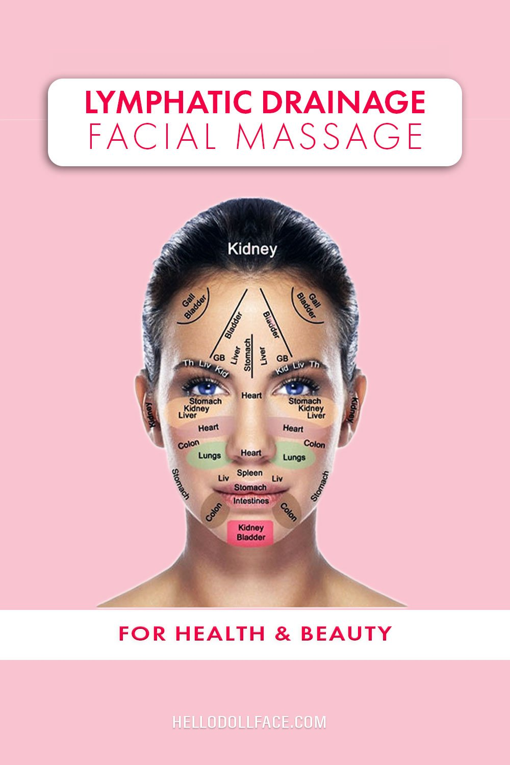 How to: at-home lymphatic drainage facial massage for health & beauty